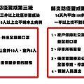 武漢肺炎防疫疫情警戒等級!一級、二級、三級、四級以及封城詳細介紹