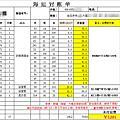 【淘寶海運第一首選】台瑞台灣海運集運中心-老字號海運專家,家俱集貨安全又可靠,省時省錢最佳首選