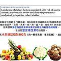 蔬果與癌症