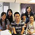2010 Situational Leadership & iii training