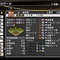 PS3野球魂2014-統一獅選手能力