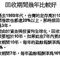 p59~62(系列100-21)本益比與公司債利率及回収期間的關係
