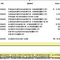 p184~189(系列100-63)流動比率—茂德12吋晶圓廠、流動負債還是長期負債