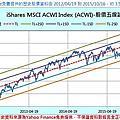 1041019有一檔股票金融海嘯迄今每年股息都成長