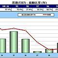 1050704財報藏寶圖7-短期償債能力分析與流動資產的品質