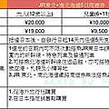 JR東北三種周遊券大圖