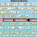 2013/05/28 聯合報