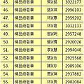 2015中獎名單