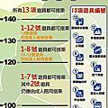 20150707【台北 親子遊】畢業旅行day2-鶯歌陶瓷博物館