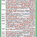 2016年12-2017年01月行程表