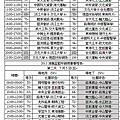 2013第八屆清鵬杯
