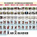 2021-03-29教學 照片整理 如何重新命名多個檔案名稱 免安裝軟體,免線上操作