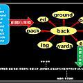 人工智慧英文單字複習系統