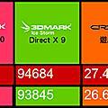MSI N650 2GD5 OC