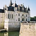 羅雅爾河流域的城堡