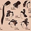 【日本文化】日本髮