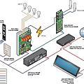 2012.04.30-003-AMX NetLinx Clear Connect Gateway