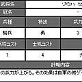 三國志大戰 2 電玩收集卡(涼)
