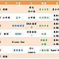 2014冬。日本東京7日行