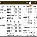 新竹峨眉景觀餐廳- 89貨櫃咖啡