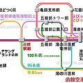 Q1436 一篇就懂搭巴士從函館機場到車站/五稜郭/修道院