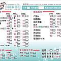 20160703小豬滾雪花昌平店
