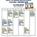 筋骨健康管理系列課