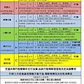 105年第二季5月~8月活動表