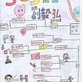 102五上_心智圖