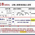 公民聯盟-罷馬策-資料