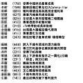 2014投資股曆