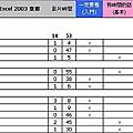 D1-Excel入門