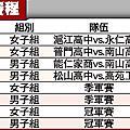 門票爭破頭|天下現金網|九州娛樂城|TS778.NET