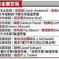 籃網救主回歸|天下現金網|九州娛樂城|TS778.NET
