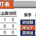 台灣隊7投完封勝|天下現金網|九州娛樂城|TS778.NET