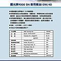 【國光牌機油SN9000】試用一個月心得!! 有效提高效能,開車族省錢大作戰!
