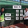 馬來西亞未來賽