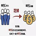 119健康電子報粉絲專頁