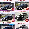 BENZ 車型價格表