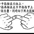 關元穴(又稱丹田)(屬「任脈」)