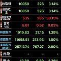 交易與市場
