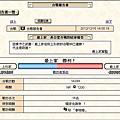 2012信喵記錄