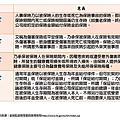 2017.6.28竹北愛鄰協會演講